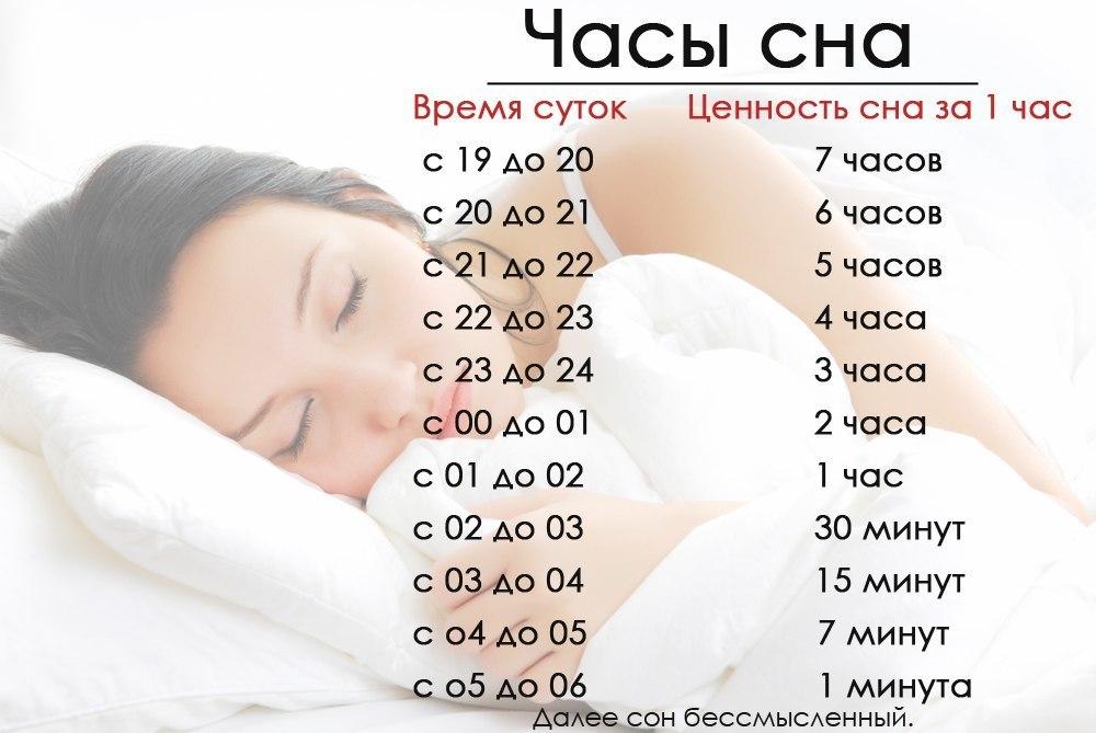 Здоровый сон это сколько часов